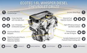 deep dive chevrolet u0027s new 1 6l ecotec diesel engine u2013 news u2013 car
