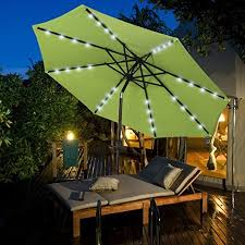 Best Patio Umbrella For Shade The 10 Best Patio Umbrellas To Buy In 2018 Bestseekers