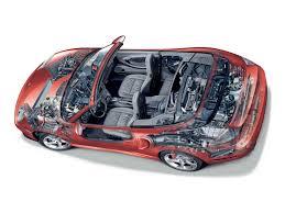 porsche turbo poster porsche 911 turbo cabriolet 996 specs 2004 2005 2006 2007