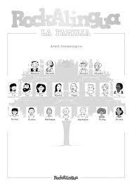 family members rockalingua