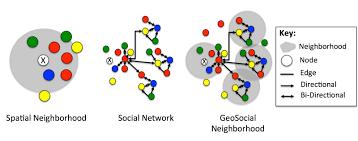 big data u2013 the casa blog network