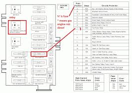 1990 ford f250 fuse box 1990 automotive wiring diagrams with