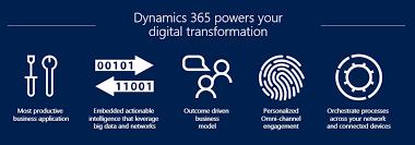 whats new in dynamics 365 crm v9 microsoft dynamics crm community