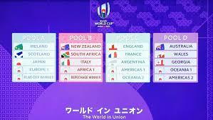 Qualificazioni Mondiali 2018 Calendario Africa Rugby All Italia Va Bene Il Sorteggio Per I Mondiali 2019 La Sta