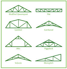 prefabricated roof trusses roof trusses solid value for a durable roof