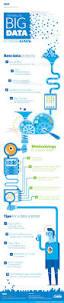 best 10 marketing innovation ideas on pinterest social media