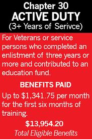 veterans become a driverbecome a driver