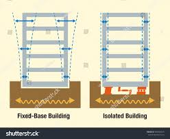 earthquake resistant structure contrast diagram fixedbase stock