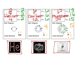 showme lewis dot diagram for co2