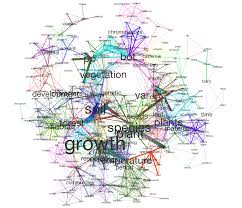 Semantic Map Generating And Visualizing Topic Models With Tethne And Mallet