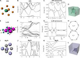 emergence of topological semimetals in gap closing in