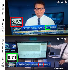 Fast Meme - meme cnbc fast money crypto class tip buy high sell low wait