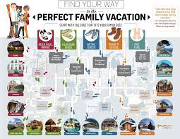 top 5 vacation infographics