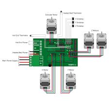 k200 within reprap wiring diagram saleexpert me