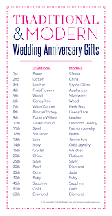 year anniversary gift wedding anniversary gifts wedding anniversary gifts wedding