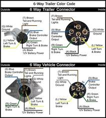 six pin trailer wiring diagram gooddy org