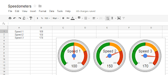 Excel Speedometer Template Docs Experimenting With Speedometers In A Gd Spreadsheet