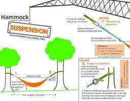 hammock suspension diy gear supply