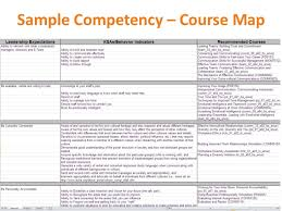 how to create a competency based training program