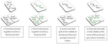 Measurement Of A King Size Bed How To Measure Quality Time