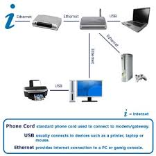 at u0026t home u0026 office networking 101 wired network at u0026t support