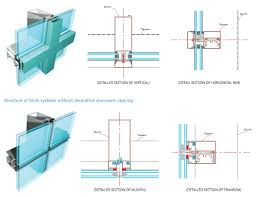Unitized Curtain Wall Stick System And Metal Curtain Wall U2013 Laurin Moseley Btech 3 Research