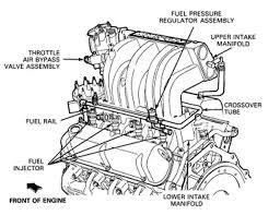 2003 ford explorer intake manifold ford explorer sport trac questions 2004 ford explorer sport trac