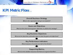 kpi metrics resumess memberpro co