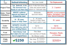 bathtubs mesmerizing cost of installing a bathroom suite 107 tub