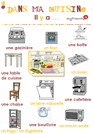 dans ma cuisine il y a la langue française