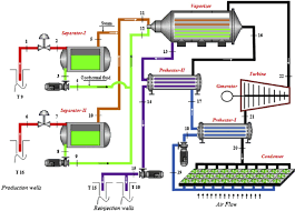 plant layout editor free download schematic layout of the geothermal power plant scientific image