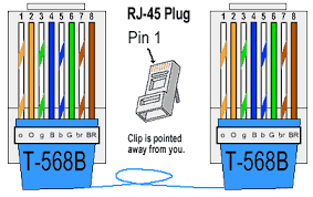 cat6 b wiring diagram cat6 wiring diagrams instruction