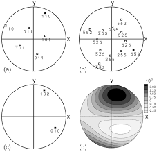morphology and microstructure of magnetite and ilmenite inclusions