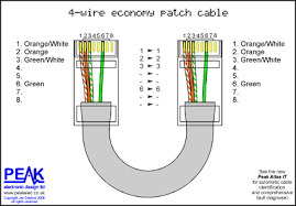 peak electronic design limited ethernet wiring diagrams patch