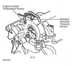 map sensor jeep 2001 jeep map sensor engine performance problem 2001