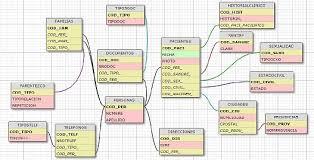 tutorial oracle data modeler modelling tools
