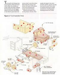 Plans For Wood Toy Trucks by Wooden Toy Truck Plans U2022 Woodarchivist