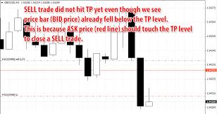 bid price simple reason forex orders fill early misunderstanding