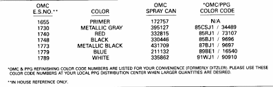 evinrude paint chart parts for 1991 140hp ve140txeid outboard motor