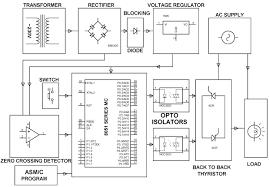 boat motor wiring diagrams free download car diagram electric