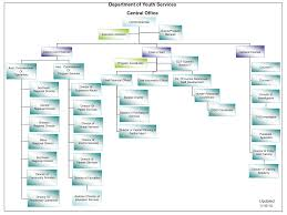 microsoft powerpoint org chart template 28 images free org