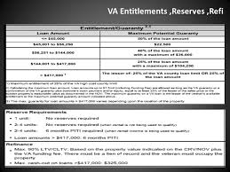 Va Max Loan Amount Worksheet by Va Max Loan Amount Worksheet Ktrdecor Com
