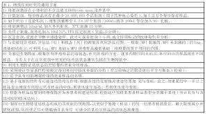 駘ection bureau association cn101023353b dangerous hierarchical methods and compositions