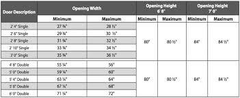 Standard Door Sizes Interior Standard Interior Door Size Chart Home Decor 2018