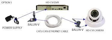 how to connect hd cvi cameras to an hd cvi dvr 6 simple wiring