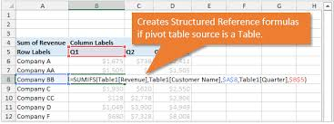 Creating A Pivot Table In Excel Convert Pivot Table To Sumifs Formulas Free Vba Macro