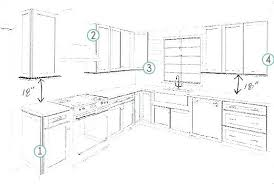 kitchen cabinet layouts design how to design kitchen cabinets layout advertisingspace info