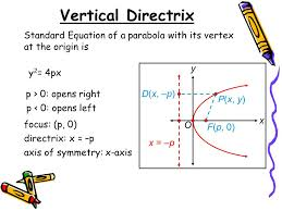 writing equations of parabolas in vertex form worksheet tessshebaylo