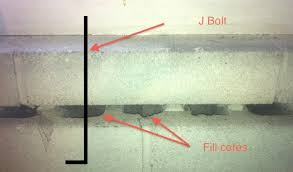 replace sill plate to basement block wall no anchor bolts