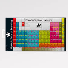 modern table of elements magnetic periodic table of swearing by modern toss 11 95